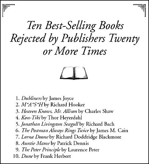 Ten Best-Selling Books Rejected by Publishers Twenty or More Times